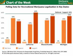 Chart-of-the-Week-4-21-16