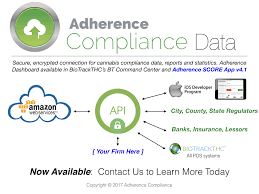 "Adherence Compliance Publish ""Top 5 Marijuana Inventory & Financial Infractions"""