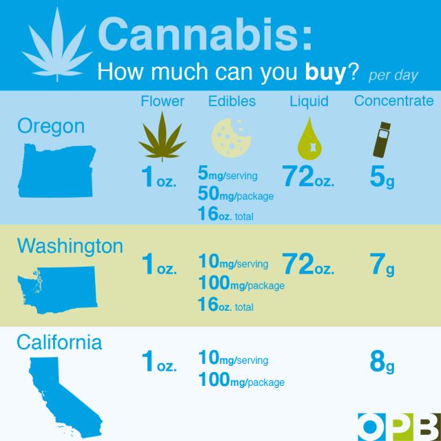Buy Cannabis Events December