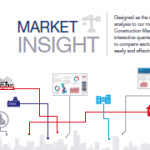 New Report: Legal Marijuana Market (Medical & Recreational) With Focus On US & Canada Industry Analysis (2017 To 2021)