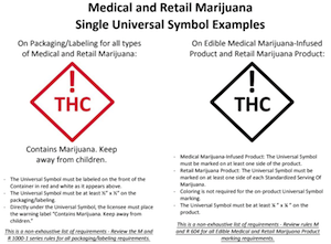 Colorado Marijuana Enforcement Division Publishes New Symbol For Medical & Retail Cannabis Products