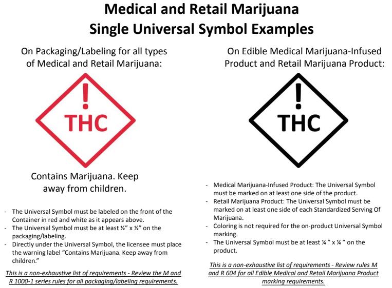 Colorado Marijuana Enforcement Division Publishes New Symbol For