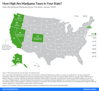 Tax Foundation Publishes Small Report & Infographic On State Cannabis Taxes