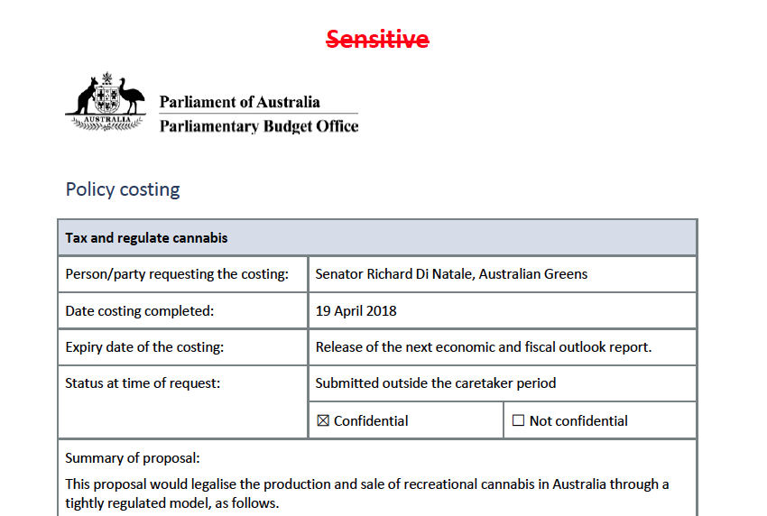 "Document: Parliament of Australia – Parliamentary Budget Office, ""Tax & Regulate Cannabis"""