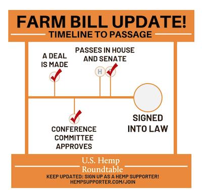 Breaking News Senate Passes Farm Bill