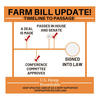 Breaking News Senate Passes Farm Bill