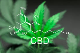 Industrial Hemp Legal…. CBD? Beware The Grey.