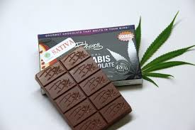 Pilot With Cannabis Chocolate Bars Ends Up In Court ( DC Circuit)