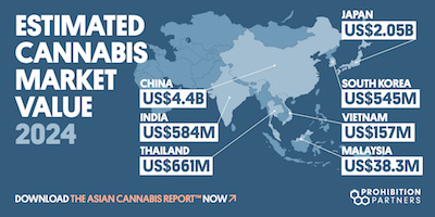 Prohibition Partners  Launches  The Asian Cannabis Report™,