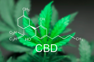 CBD oil benefits for skin: everything you need to know