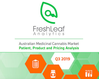 Australia: Freshleaf Analytics Report Paints A Positive Report On Medical Cannabis…Then There's Reality