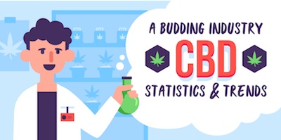 CBD: The Infographic – CBD Stats & Facts