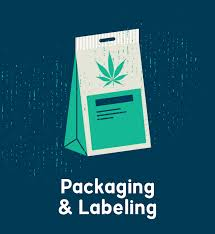 Cannabis Packaging: Facts Everyone Should Know Before You Buy