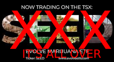 Evolve Closes Down Poorly Performing Cannabis ETF