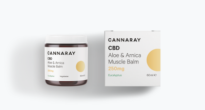 Press Release: UK Leading British Medical Cannabis and CBD Company, Cannaray, Announces First UK Medical Cannabis Prescription