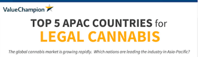 Infographic: Top 5 APAC Countries For Legal Cannabis