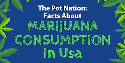 "Best cannabis strains for sleeping and insomnia + Infographic ""Marijuana Consumption In The USA"""