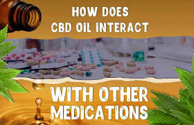 What drugs should not be taken with CBD?