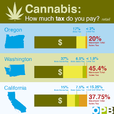 A coalition of marijuana companies, churches and advocacy groups is asking California Gov. Gavin Newsom for a temporary cut in the state's cannabis taxes.