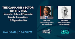 The Cannabis Sector on the Rise – Cannabis Infused Products: Trends, Innovations & Opportunities