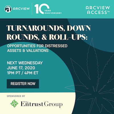 Turnarounds, Down Rounds & Roll-Ups: Opportunities for Distressed Assets & Valuations