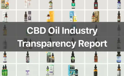 Market Report: CBD Industry Has Come a Long Way in Improving The Quality and Accuracy of its Products