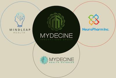 Psychedelic Medicine Company Mydecine Acquires NeuroPharm