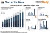 MJ Biz: California marijuana tax revenues stall in wake of pandemic, job losses