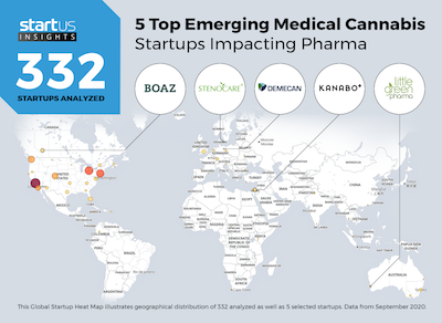 Article: 5 Top Emerging Medical Cannabis Startups Impacting The Pharma Sector