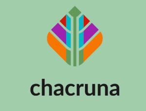 TheChacruna Institute