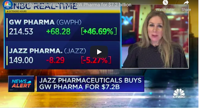 February 4 2021: Jazz Pharmaceuticals buys GW Pharma for $7.2 billion