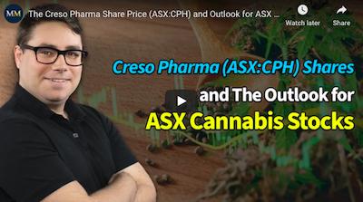 February 1 2021: The Creso Pharma Share Price (ASX:CPH) and Outlook for ASX Cannabis Stocks