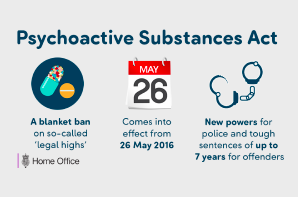 UK: Laughing gas and the Psychoactive Substances Act