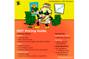 Reality Sandwich Produce Guide To DMT Pricing
