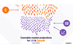 Headset Publish Cannabis Market Projections For USA & Canada April 201