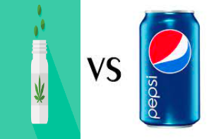 New Jersey court rules Pepsi must cover medical cannabis costs