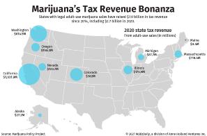 MJ Biz Article: Marijuana legalization efforts get boost from billions in MJ tax dollars