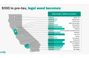 Article: California's Cannabis Tax By Region Ranked