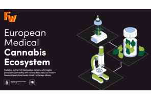 First Wednesday's Report: European Medical Cannabis Ecosystem